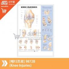 [메디프로]9872B(Knee Injuries)